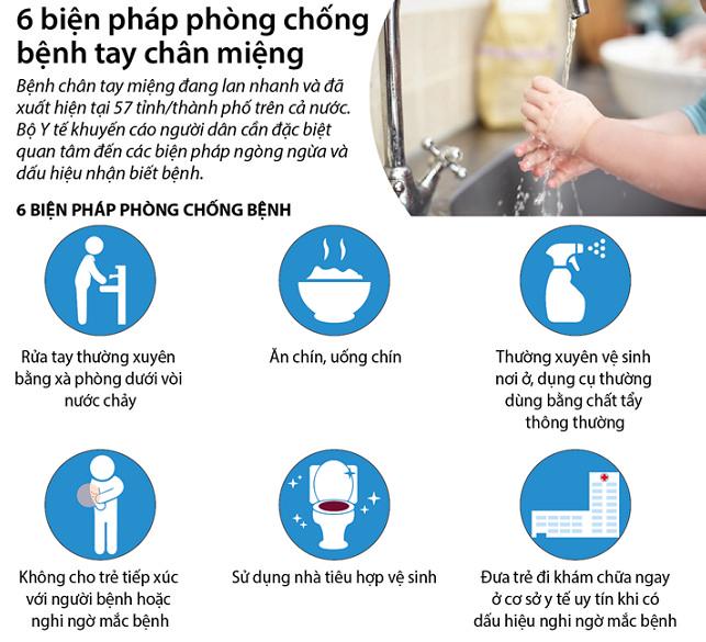 ha-noi-ghi-nhan-554-truong-hop-mac-tay-chan-mieng-1